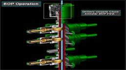 BOP control, Subsea Pipeline Monitoring, DSPCOMM